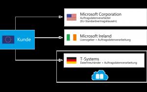 thumb-640x400-cloud-infografik-rechtliche-aspekte