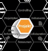 Schaubild_Projekt_thumbnail